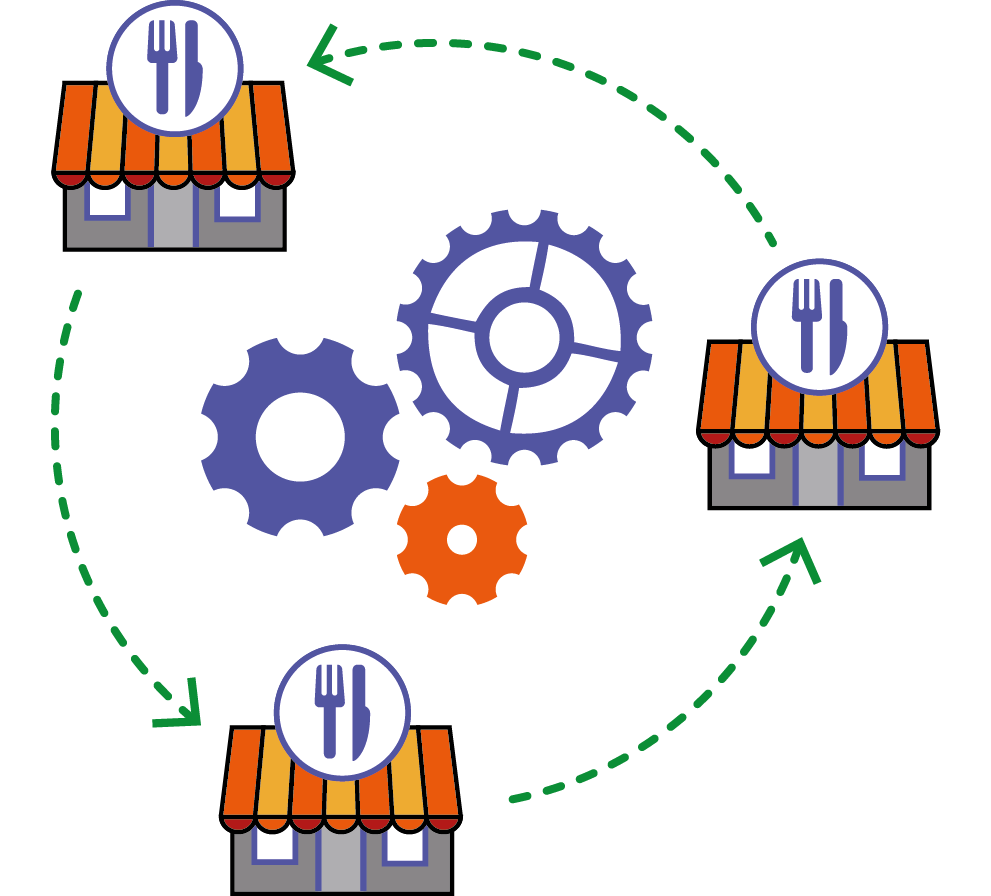 Gain strategic alignment on your goal to build a continuous improvement engine
