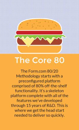 80% pre-build software